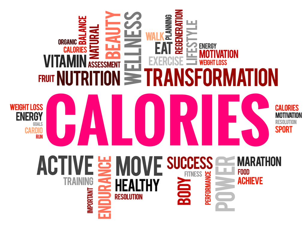 Why Calories Don't Matter by Emily Kyle Nutriton