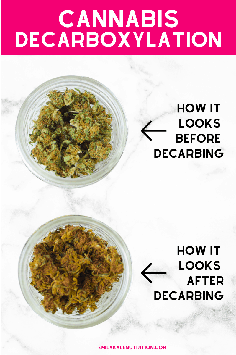 Decarboxylation Before and After