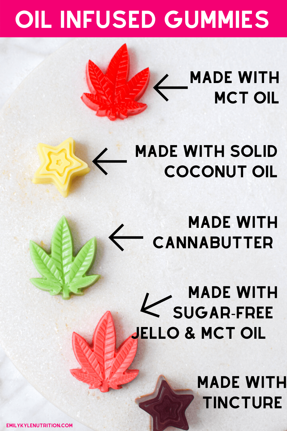 Cannabis Oil Gummies