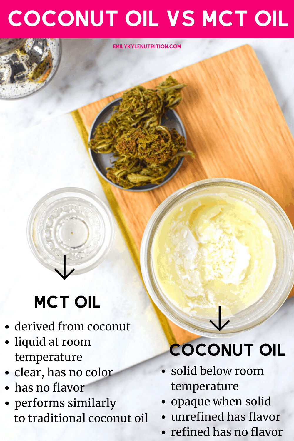 How to Make Cannabis-Infused MCT Oil