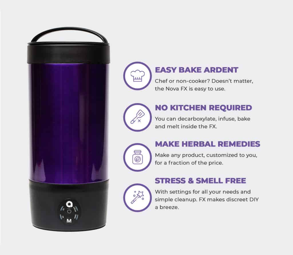 A graphic showing the Ardent FX cannabis infusion machine with text describing the benefits