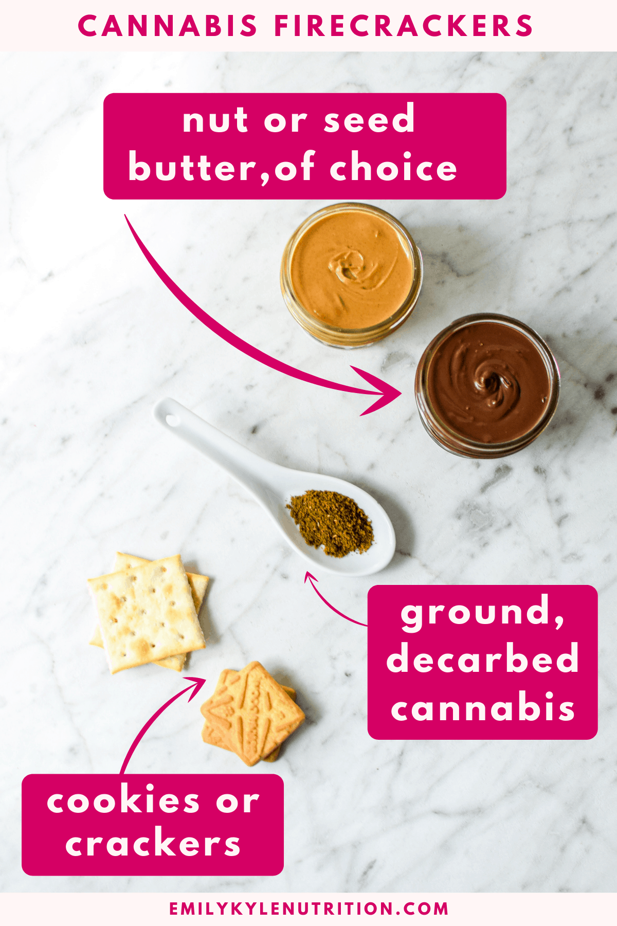 Ingredients collage for making cannabis firecrackers including nut butter, crackers, and decarbed cannabis